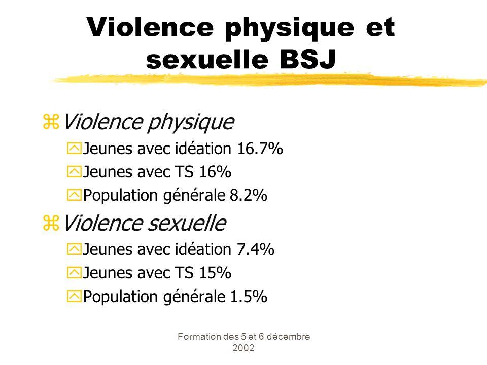 Formation des 5 et 6 décembre 2002 Violence physique et sexuelle BSJ zViolence physique yJeunes avec idéation 16.7% yJeunes avec TS 16% yPopulation gé