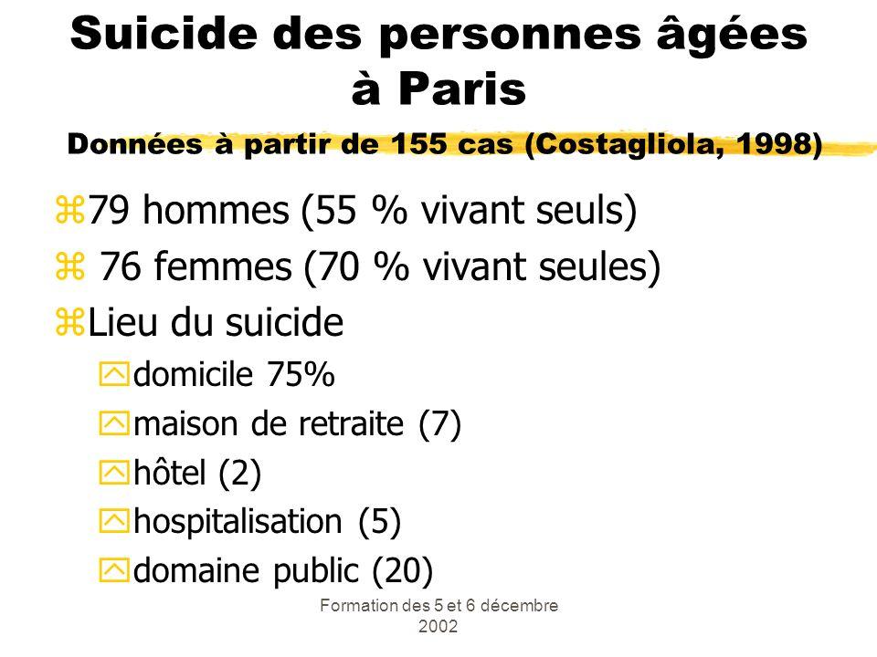 Formation des 5 et 6 décembre 2002 Suicide des personnes âgées à Paris Données à partir de 155 cas (Costagliola, 1998) z79 hommes (55 % vivant seuls)
