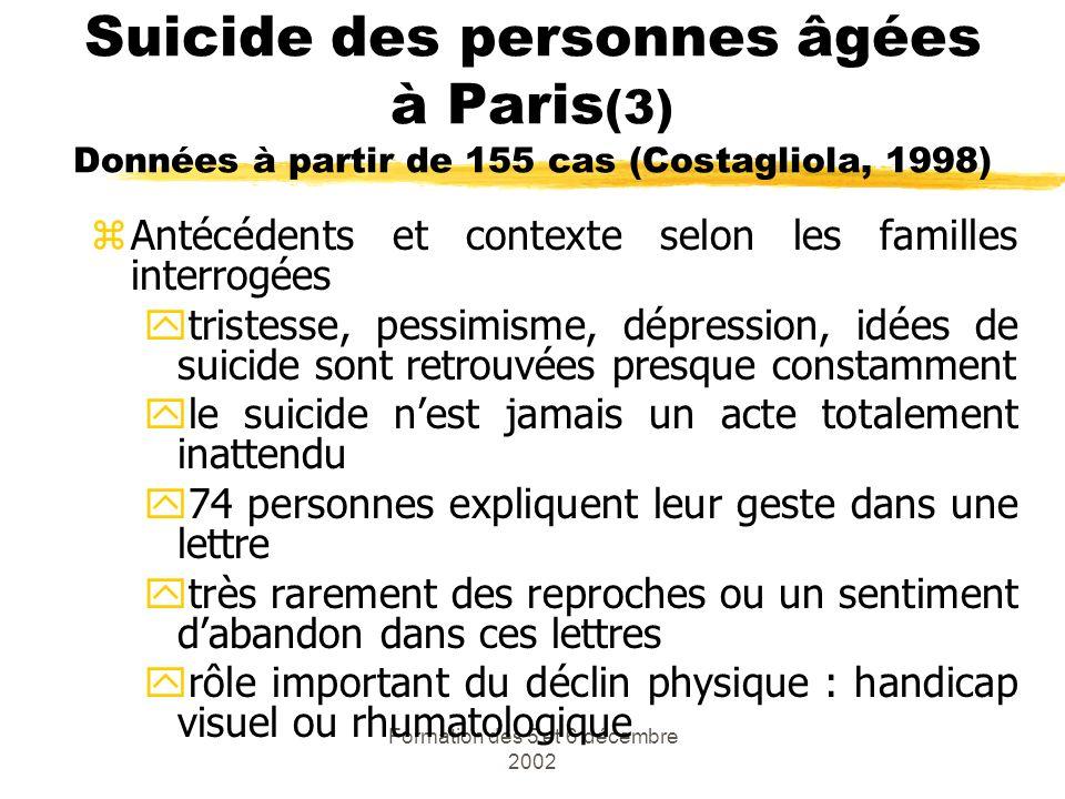Formation des 5 et 6 décembre 2002 Suicide des personnes âgées à Paris (3) Données à partir de 155 cas (Costagliola, 1998) zAntécédents et contexte se