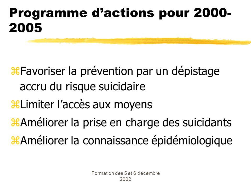 Formation des 5 et 6 décembre 2002 Programme dactions pour 2000- 2005 zFavoriser la prévention par un dépistage accru du risque suicidaire zLimiter la