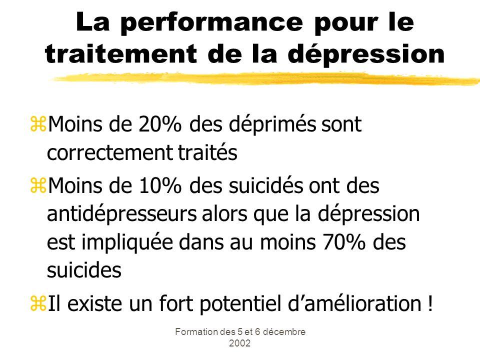 Formation des 5 et 6 décembre 2002 La performance pour le traitement de la dépression zMoins de 20% des déprimés sont correctement traités zMoins de 1