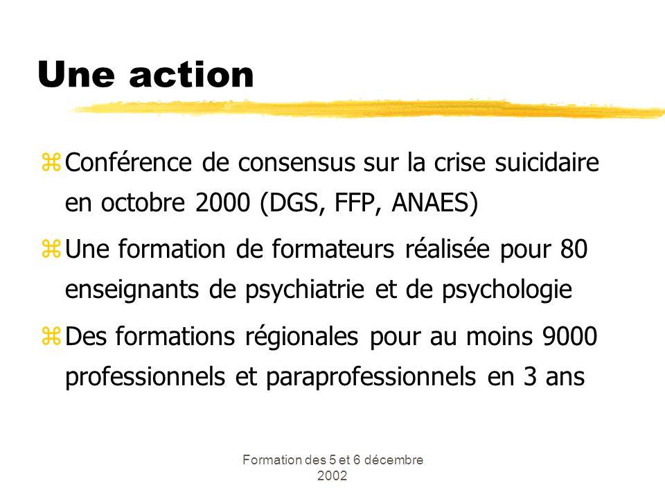 Formation des 5 et 6 décembre 2002 Une action zConférence de consensus sur la crise suicidaire en octobre 2000 (DGS, FFP, ANAES) zUne formation de for
