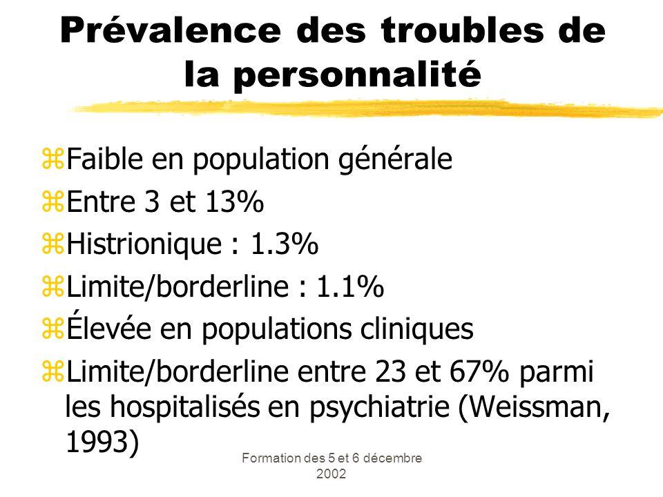 Formation des 5 et 6 décembre 2002 Prévalence des troubles de la personnalité zFaible en population générale zEntre 3 et 13% zHistrionique : 1.3% zLim