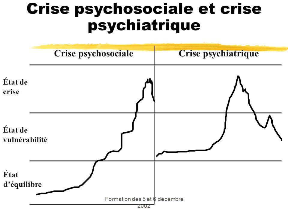 Formation des 5 et 6 décembre 2002 Crise psychosociale et crise psychiatrique Crise psychosocialeCrise psychiatrique État de crise État de vulnérabili