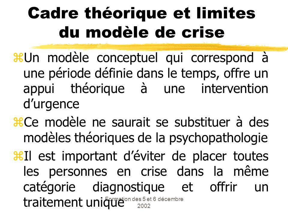 Formation des 5 et 6 décembre 2002 Cadre théorique et limites du modèle de crise zUn modèle conceptuel qui correspond à une période définie dans le te