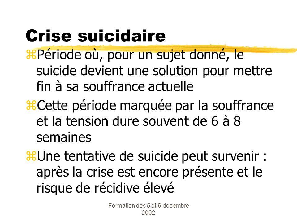 Formation des 5 et 6 décembre 2002 Crise suicidaire zPériode où, pour un sujet donné, le suicide devient une solution pour mettre fin à sa souffrance