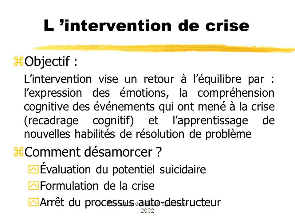 Formation des 5 et 6 décembre 2002 L intervention de crise zObjectif : Lintervention vise un retour à léquilibre par : lexpression des émotions, la co