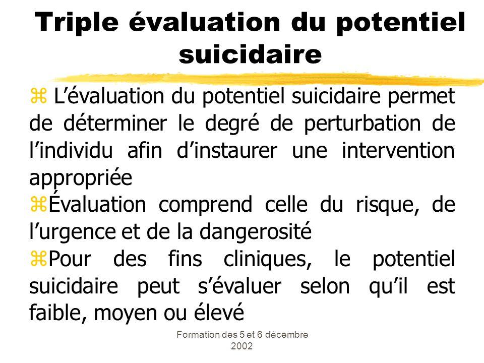 Formation des 5 et 6 décembre 2002 Triple évaluation du potentiel suicidaire Lévaluation du potentiel suicidaire permet de déterminer le degré de pert