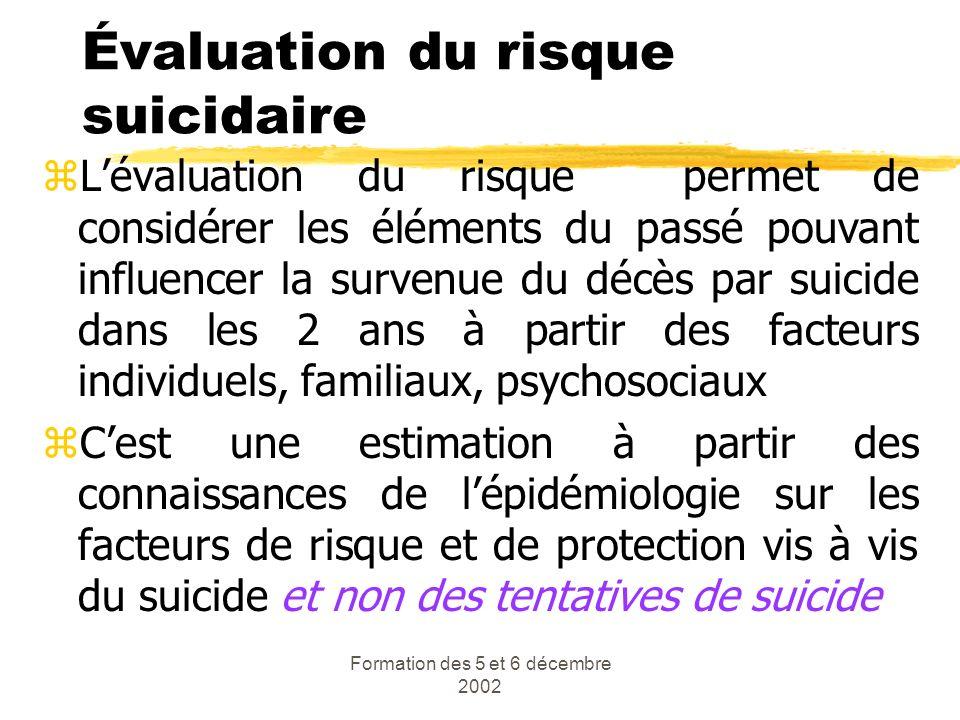 Formation des 5 et 6 décembre 2002 Évaluation du risque suicidaire zLévaluation du risque permet de considérer les éléments du passé pouvant influence