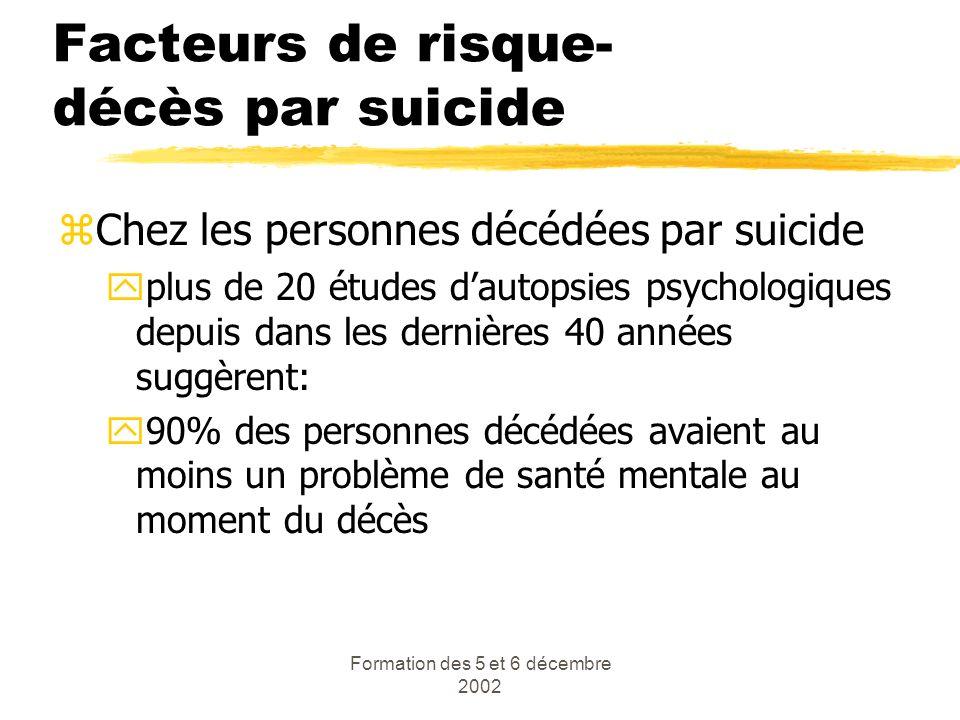 Formation des 5 et 6 décembre 2002 Facteurs de risque- décès par suicide zChez les personnes décédées par suicide yplus de 20 études dautopsies psycho