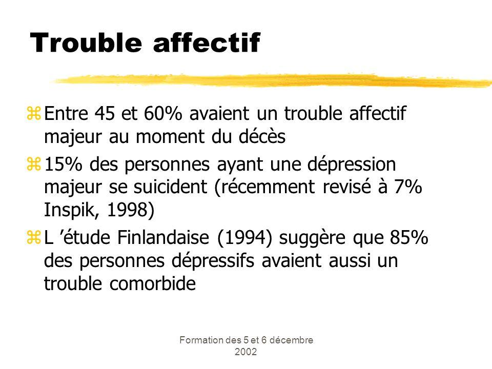 Formation des 5 et 6 décembre 2002 Trouble affectif zEntre 45 et 60% avaient un trouble affectif majeur au moment du décès z15% des personnes ayant un