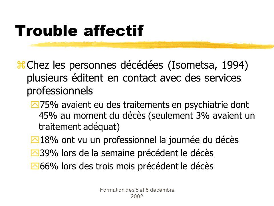 Formation des 5 et 6 décembre 2002 Trouble affectif zChez les personnes décédées (Isometsa, 1994) plusieurs éditent en contact avec des services profe