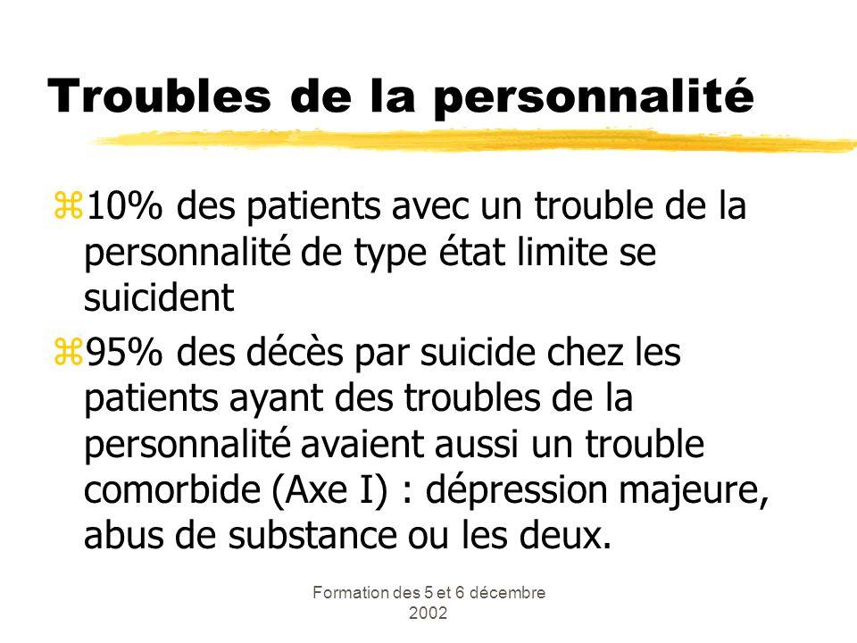 Formation des 5 et 6 décembre 2002 Troubles de la personnalité z10% des patients avec un trouble de la personnalité de type état limite se suicident z