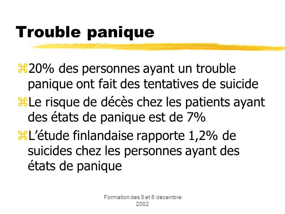 Formation des 5 et 6 décembre 2002 Trouble panique z20% des personnes ayant un trouble panique ont fait des tentatives de suicide zLe risque de décès