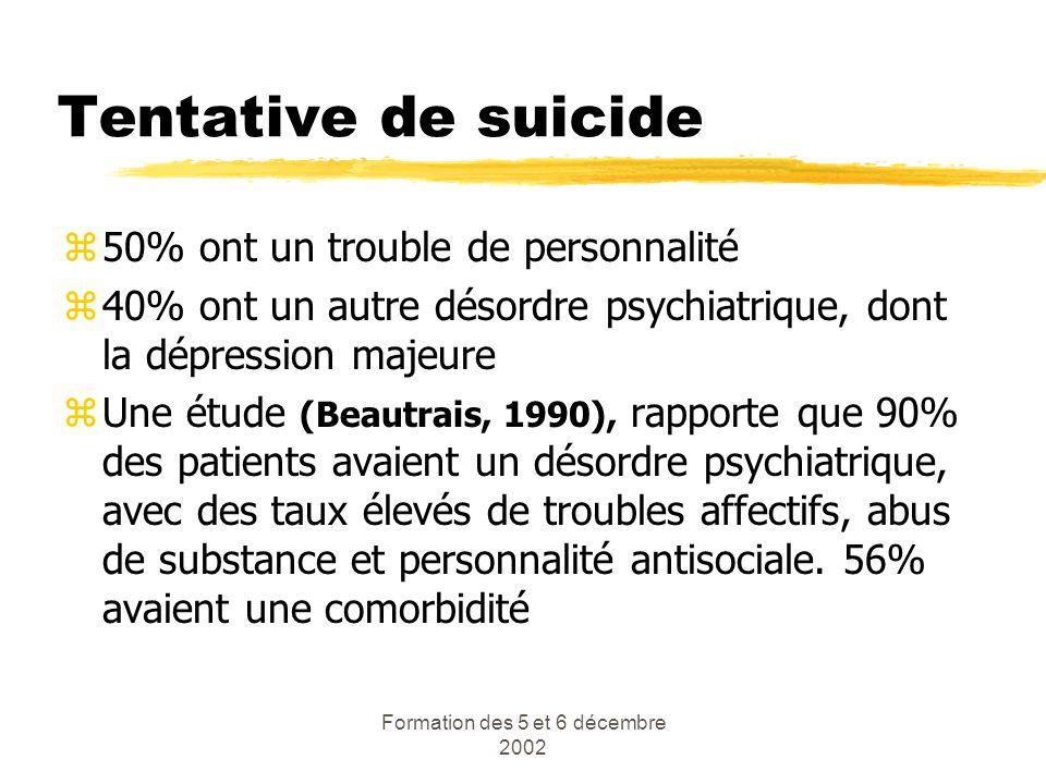 Formation des 5 et 6 décembre 2002 Tentative de suicide z50% ont un trouble de personnalité z40% ont un autre désordre psychiatrique, dont la dépressi