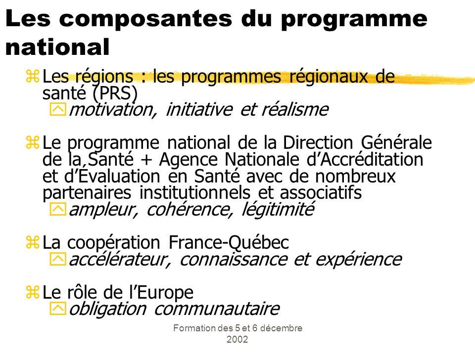 Formation des 5 et 6 décembre 2002 Les composantes du programme national zLes régions : les programmes régionaux de santé (PRS) ymotivation, initiativ