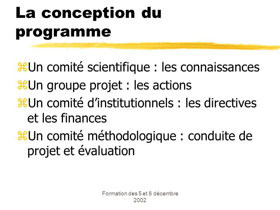 Formation des 5 et 6 décembre 2002 La conception du programme zUn comité scientifique : les connaissances zUn groupe projet : les actions zUn comité d