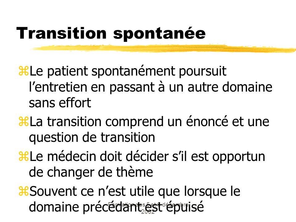 Formation des 5 et 6 décembre 2002 Transition spontanée zLe patient spontanément poursuit lentretien en passant à un autre domaine sans effort zLa tra