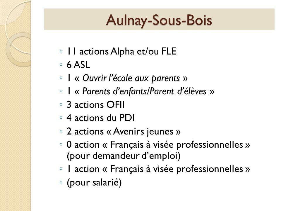 Aulnay-Sous-Bois 11 actions Alpha et/ou FLE 6 ASL 1 « Ouvrir lécole aux parents » 1 « Parents denfants/Parent délèves » 3 actions OFII 4 actions du PD