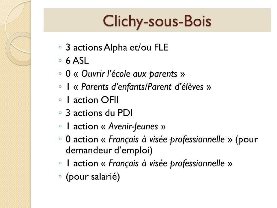 Clichy-sous-Bois 3 actions Alpha et/ou FLE 6 ASL 0 « Ouvrir lécole aux parents » 1 « Parents denfants/Parent délèves » 1 action OFII 3 actions du PDI