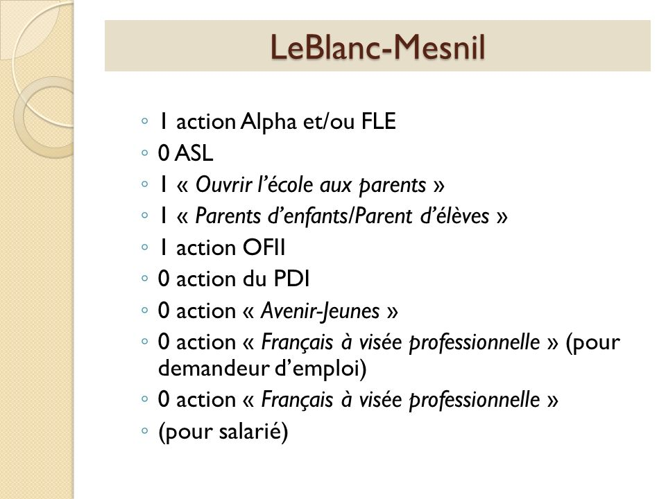 1 action Alpha et/ou FLE 0 ASL 1 « Ouvrir lécole aux parents » 1 « Parents denfants/Parent délèves » 1 action OFII 0 action du PDI 0 action « Avenir-J