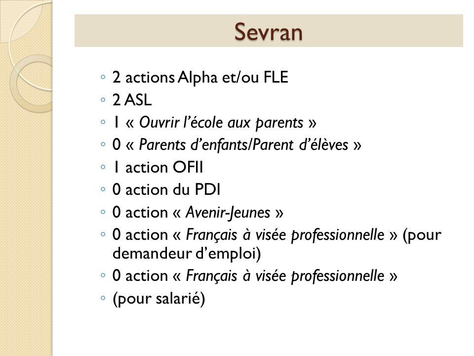 2 actions Alpha et/ou FLE 2 ASL 1 « Ouvrir lécole aux parents » 0 « Parents denfants/Parent délèves » 1 action OFII 0 action du PDI 0 action « Avenir-
