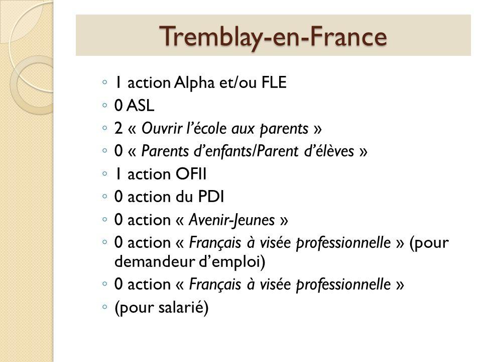 Tremblay-en-France 1 action Alpha et/ou FLE 0 ASL 2 « Ouvrir lécole aux parents » 0 « Parents denfants/Parent délèves » 1 action OFII 0 action du PDI
