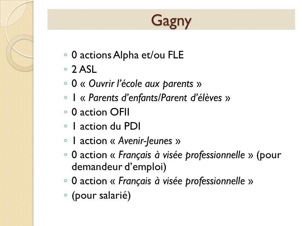 Gagny 0 actions Alpha et/ou FLE 2 ASL 0 « Ouvrir lécole aux parents » 1 « Parents denfants/Parent délèves » 0 action OFII 1 action du PDI 1 action « A