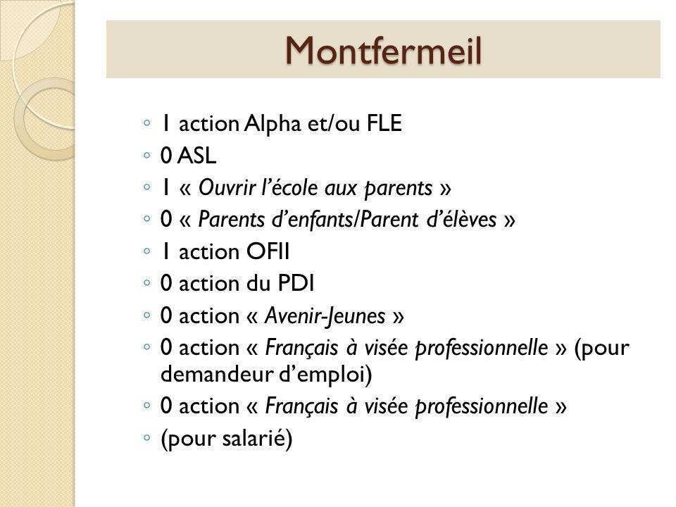 Montfermeil 1 action Alpha et/ou FLE 0 ASL 1 « Ouvrir lécole aux parents » 0 « Parents denfants/Parent délèves » 1 action OFII 0 action du PDI 0 actio