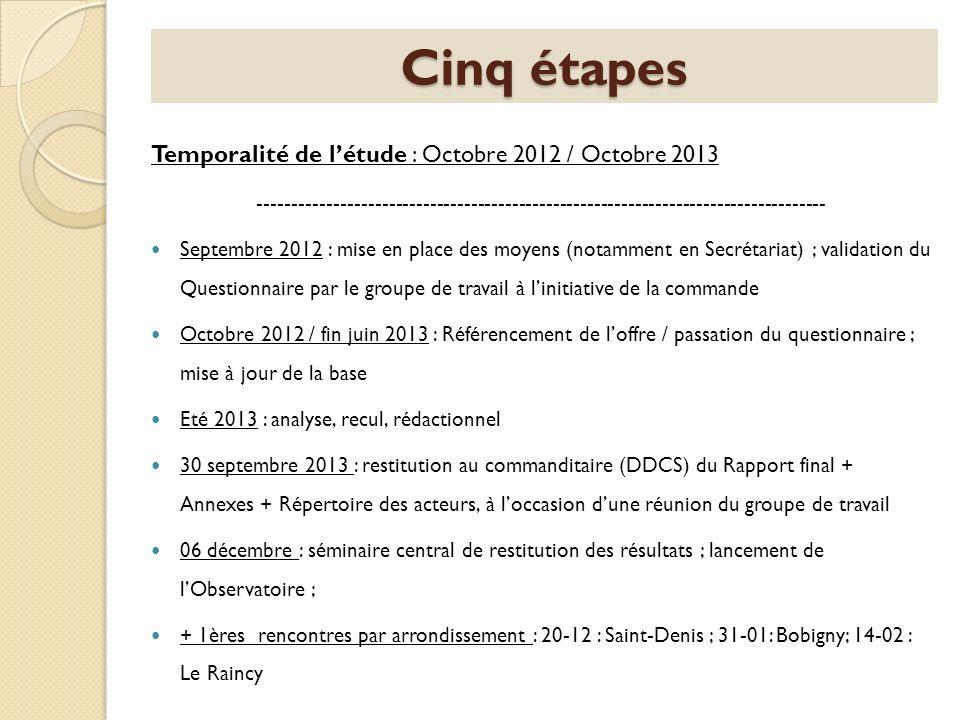 Cinq étapes Temporalité de létude : Octobre 2012 / Octobre 2013 ----------------------------------------------------------------------------------- Se