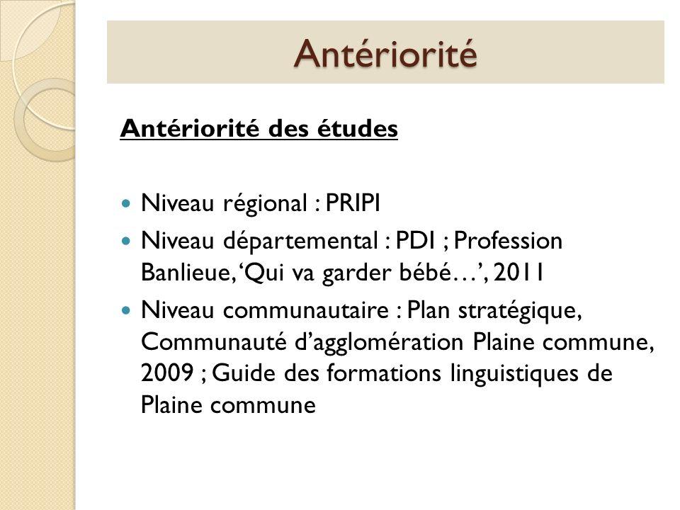Antériorité Antériorité des études Niveau régional : PRIPI Niveau départemental : PDI ; Profession Banlieue, Qui va garder bébé…, 2011 Niveau communau