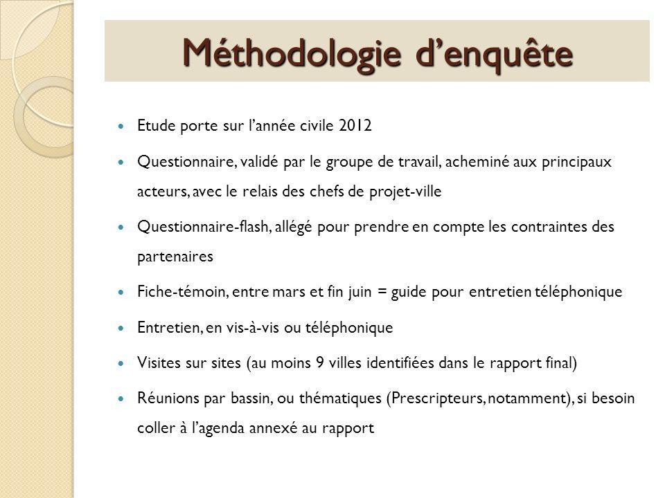 Méthodologie denquête Etude porte sur lannée civile 2012 Questionnaire, validé par le groupe de travail, acheminé aux principaux acteurs, avec le rela