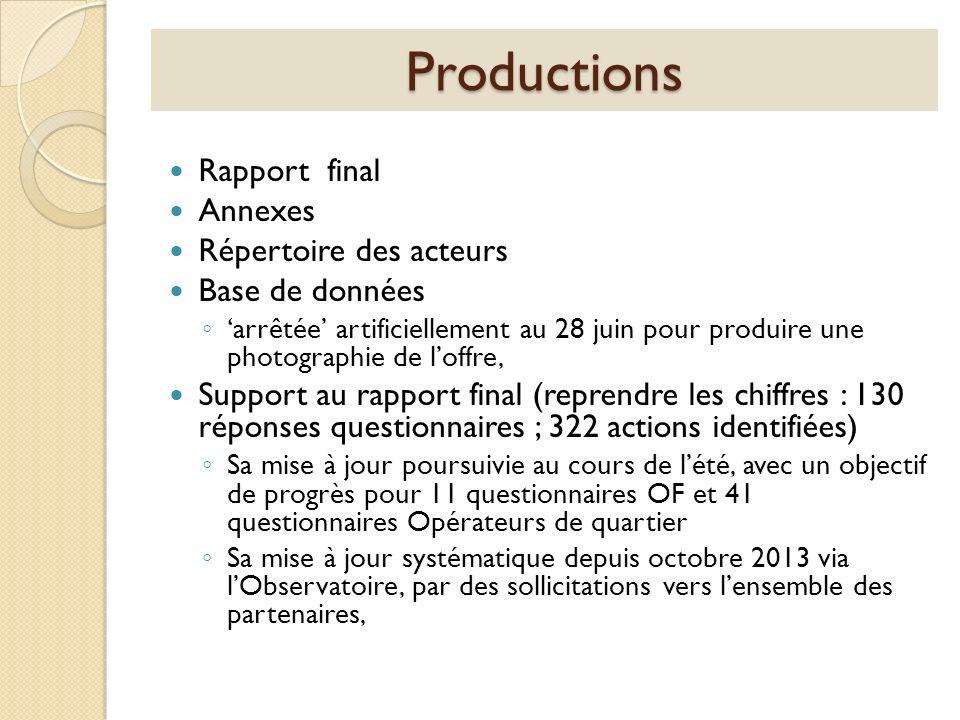 Productions Rapport final Annexes Répertoire des acteurs Base de données arrêtée artificiellement au 28 juin pour produire une photographie de loffre,