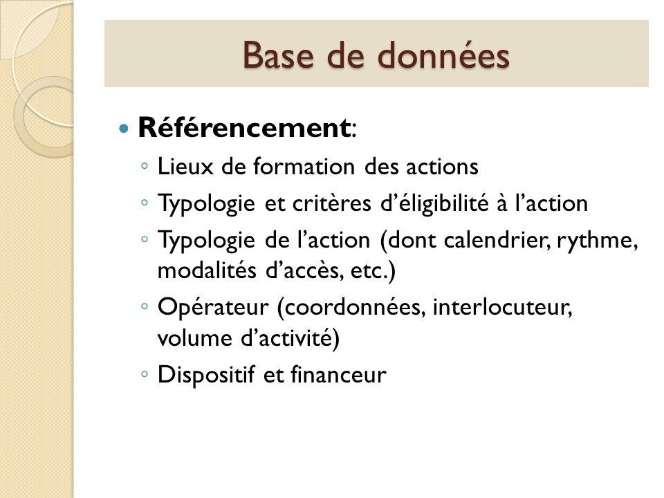 Base de données Référencement: Lieux de formation des actions Typologie et critères déligibilité à laction Typologie de laction (dont calendrier, ryth