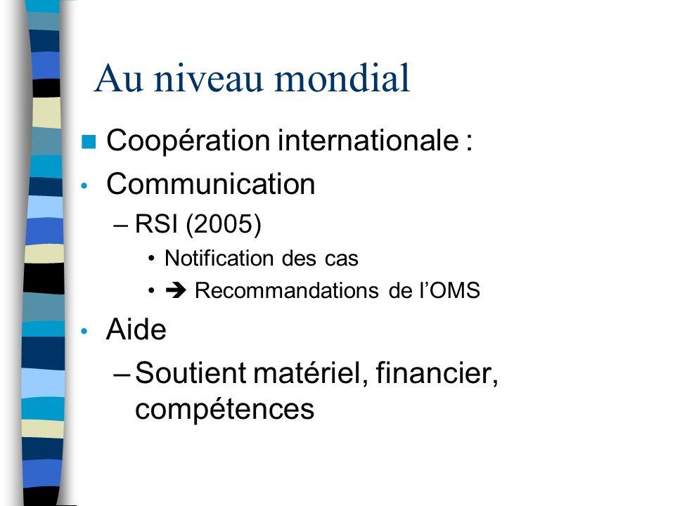 Au niveau mondial Coopération internationale : Communication –RSI (2005) Notification des cas Recommandations de lOMS Aide –Soutient matériel, financier, compétences