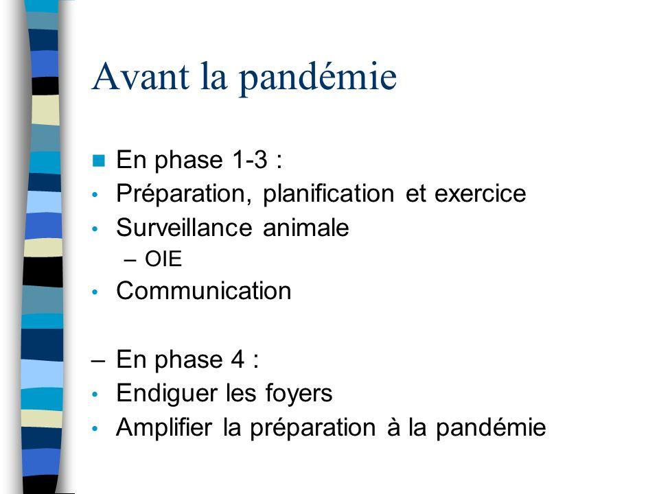 Avant la pandémie En phase 1-3 : Préparation, planification et exercice Surveillance animale –OIE Communication –En phase 4 : Endiguer les foyers Amplifier la préparation à la pandémie