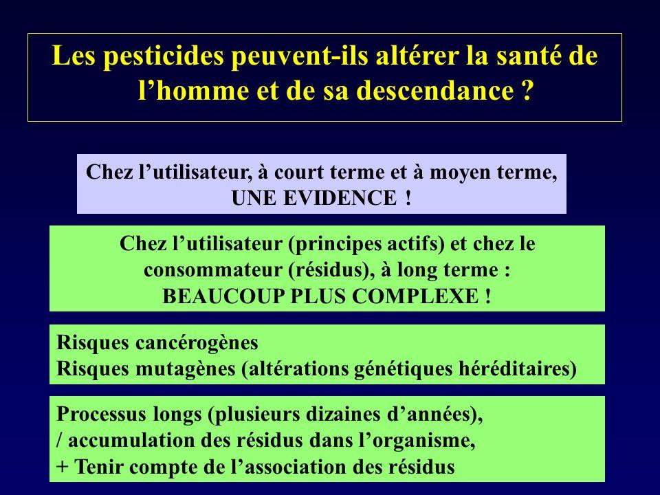 Les pesticides peuvent-ils altérer la santé de lhomme et de sa descendance ? Chez lutilisateur, à court terme et à moyen terme, UNE EVIDENCE ! Chez lu