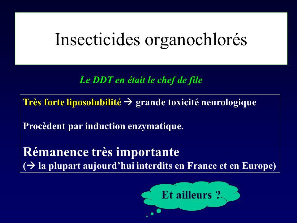 Insecticides organochlorés Très forte liposolubilité grande toxicité neurologique Procèdent par induction enzymatique. Rémanence très importante ( la
