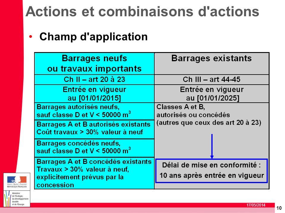 10 17/05/2014 Actions et combinaisons d'actions Champ d'application Délai de mise en conformité : 10 ans après entrée en vigueur