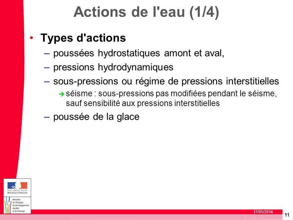 11 17/05/2014 Actions de l'eau (1/4) Types d'actions –poussées hydrostatiques amont et aval, –pressions hydrodynamiques –sous-pressions ou régime de p