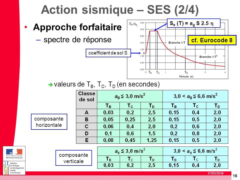 16 17/05/2014 Action sismique – SES (2/4) Approche forfaitaire –spectre de réponse valeurs de T B, T C, T D (en secondes) coefficient de sol S S e (T)