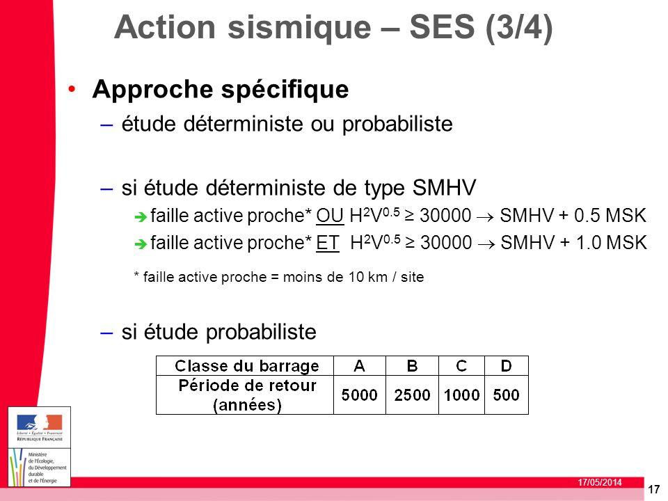 17 17/05/2014 Action sismique – SES (3/4) Approche spécifique –étude déterministe ou probabiliste –si étude déterministe de type SMHV faille active pr