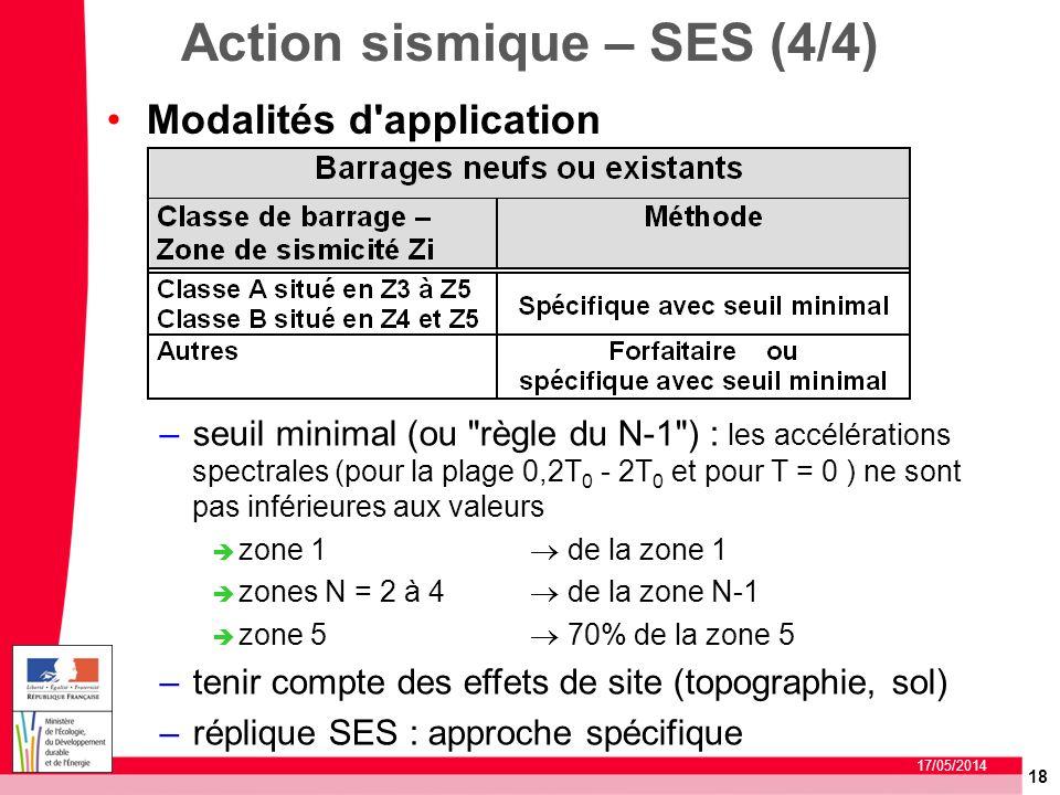 18 17/05/2014 Action sismique – SES (4/4) Modalités d'application –seuil minimal (ou