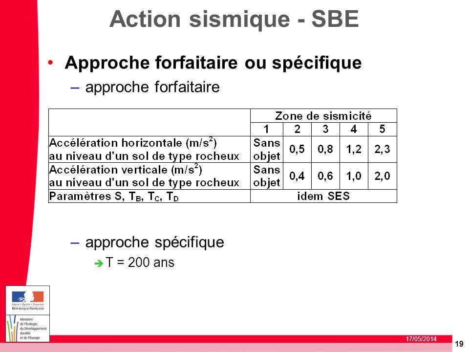 19 17/05/2014 Action sismique - SBE Approche forfaitaire ou spécifique –approche forfaitaire –approche spécifique T = 200 ans