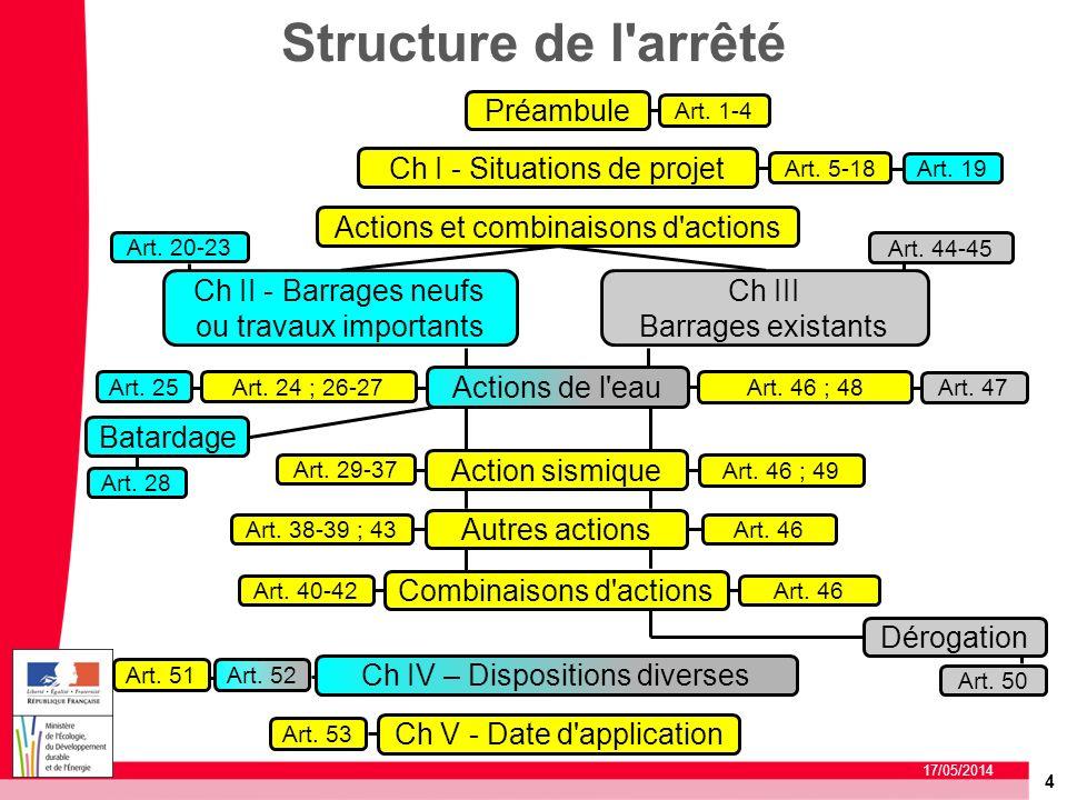 4 17/05/2014 Structure de l'arrêté Préambule Ch I - Situations de projet Ch II - Barrages neufs ou travaux importants Ch III Barrages existants Action