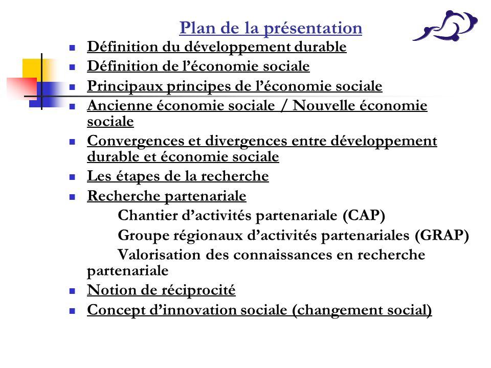 Plan de la présentation Définition du développement durable Définition de léconomie sociale Principaux principes de léconomie sociale Ancienne économi
