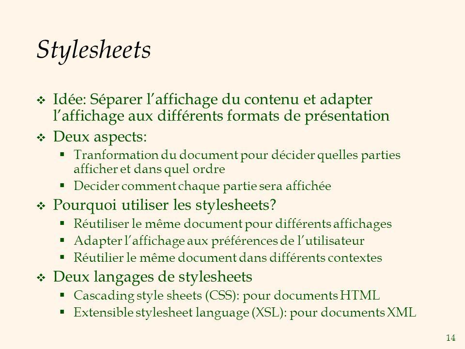 14 Stylesheets Idée: Séparer laffichage du contenu et adapter laffichage aux différents formats de présentation Deux aspects: Tranformation du documen
