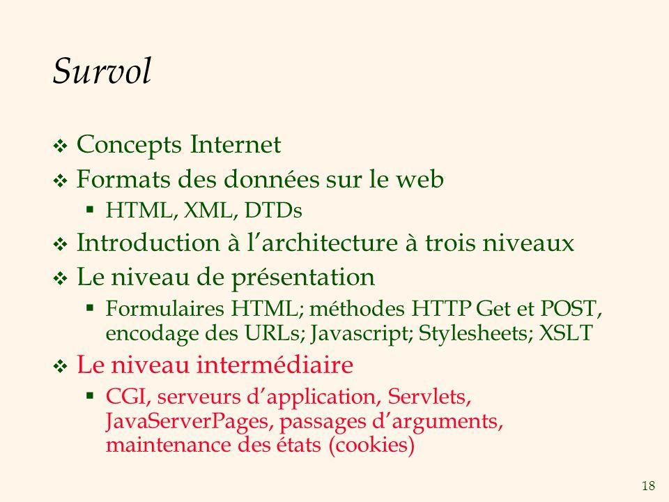 18 Survol Concepts Internet Formats des données sur le web HTML, XML, DTDs Introduction à larchitecture à trois niveaux Le niveau de présentation Form