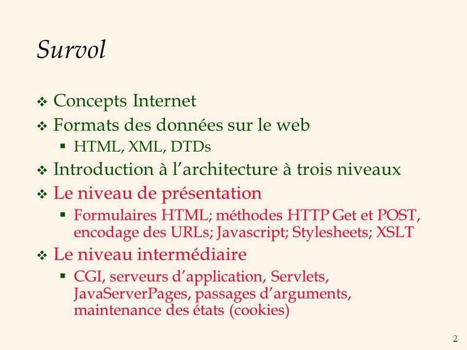 2 Survol Concepts Internet Formats des données sur le web HTML, XML, DTDs Introduction à larchitecture à trois niveaux Le niveau de présentation Formu