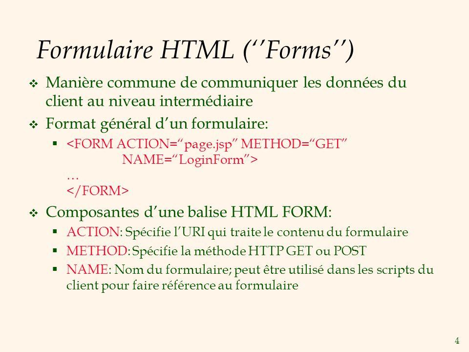 4 Formulaire HTML (Forms) Manière commune de communiquer les données du client au niveau intermédiaire Format général dun formulaire: … Composantes du